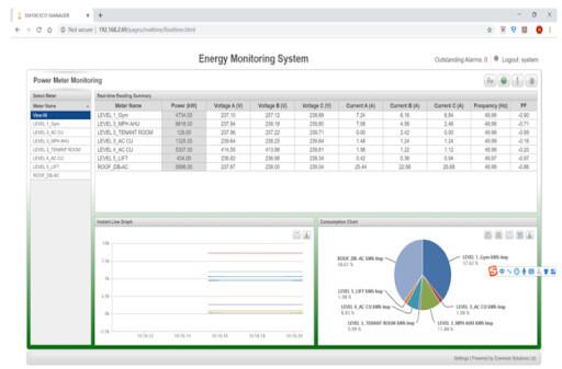 Software-visualisation-dashboard