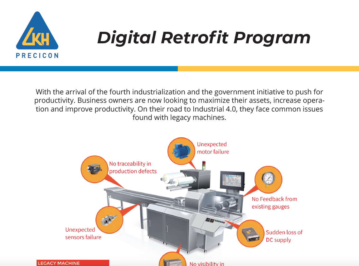 Digital retrofit Image