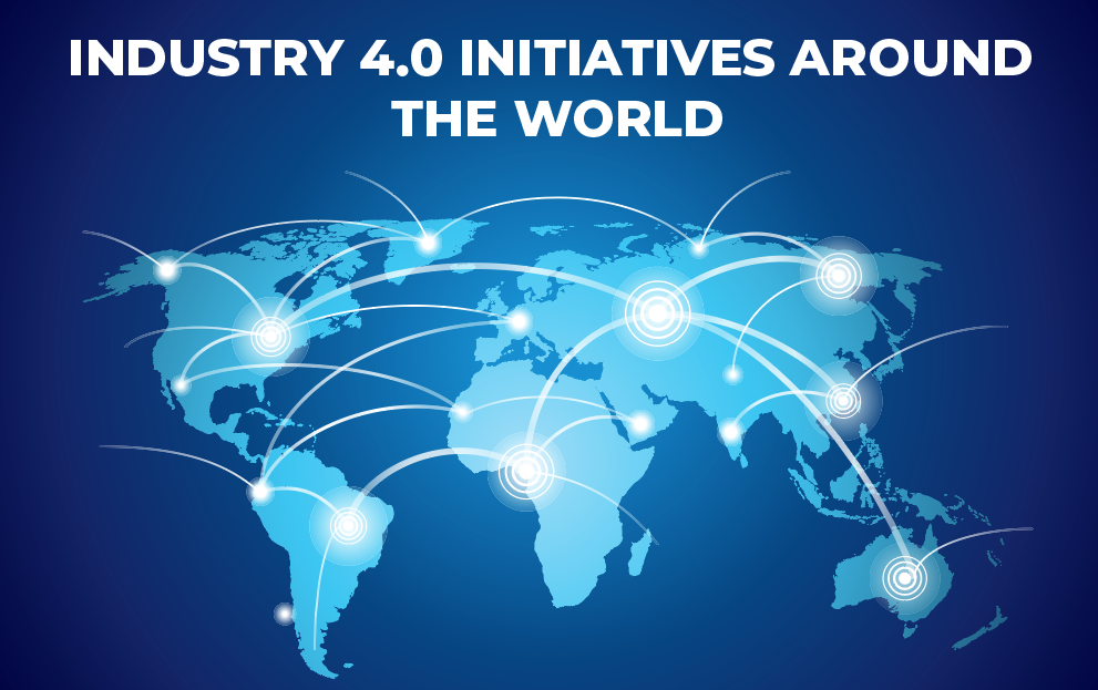 Industry 4.0 Initiatives